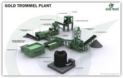 GOLD ORE PROCESSING PLANTS