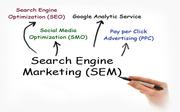 Advertise at Cloudpeer media Technologies,  SEO India Company @ cloudpeermedia.com