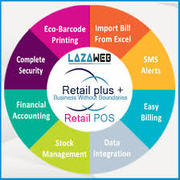 Retail plus software sale in nagercoil