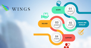 UI UX Design Company in Chennai - wings.design