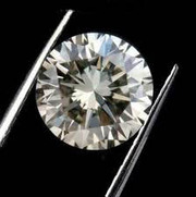 Moissanite Diamond – syntheticgems.org