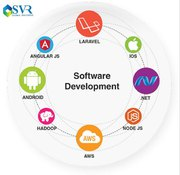 Software Development Company in coimbatore -SVR