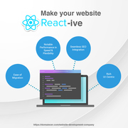 React Native best pick for your business 2021